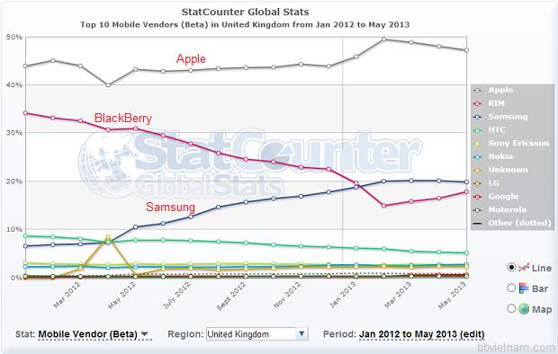 http://media.bbvietnam.com/images/bbvnNews/Browser-trend-uk.png